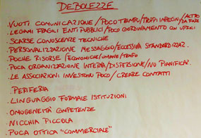 web-marketing-culturale-debolezze